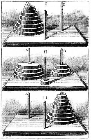 Towers of hanoi. Source: //commons.wikimedia.org/wiki/File:PSM_V26_D464_The_tower_of_hanoi.jpg